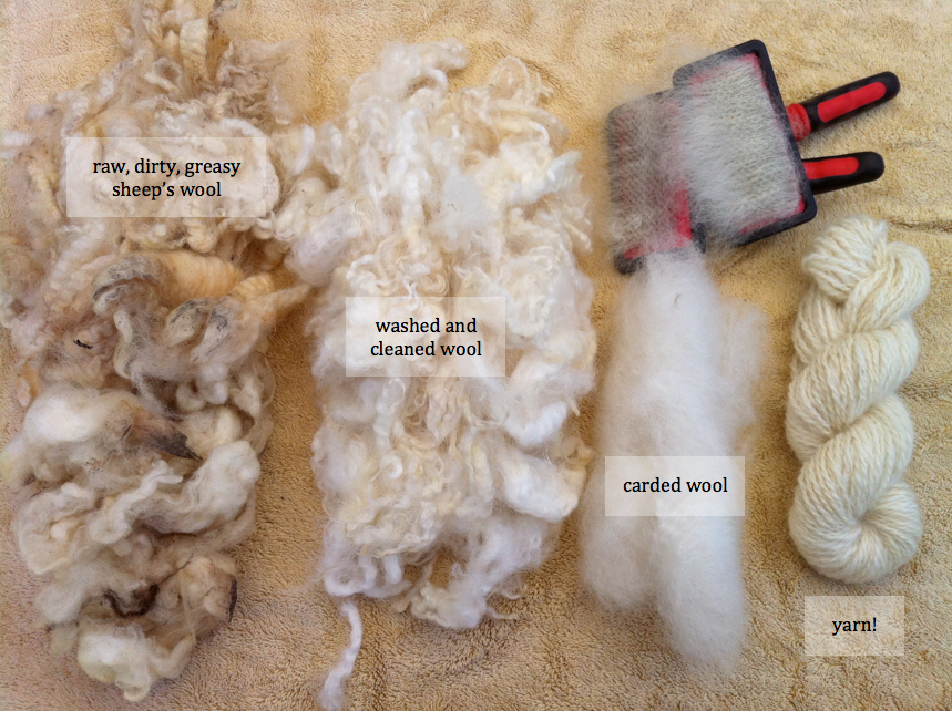 Wie Rohwolle zu feinem Garn wird
